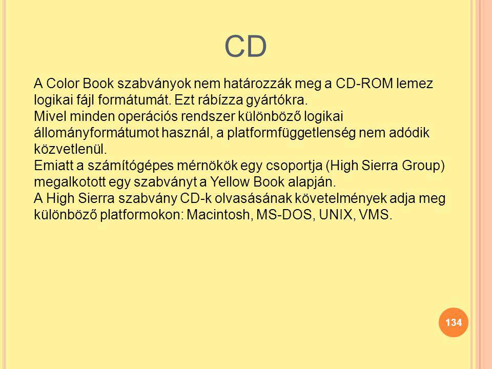 134 A Color Book szabványok nem határozzák meg a CD-ROM lemez logikai fájl formátumát. Ezt rábízza gyártókra. Mivel minden operációs rendszer különböz