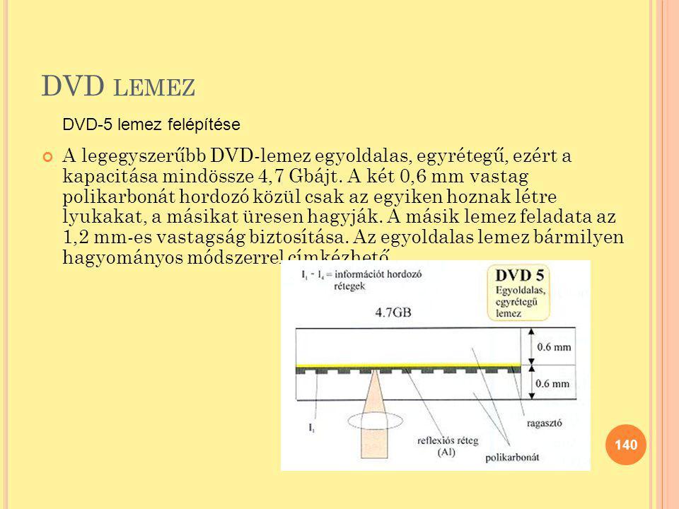 DVD LEMEZ A legegyszerűbb DVD-lemez egyoldalas, egyrétegű, ezért a kapacitása mindössze 4,7 Gbájt. A két 0,6 mm vastag polikarbonát hordozó közül csak