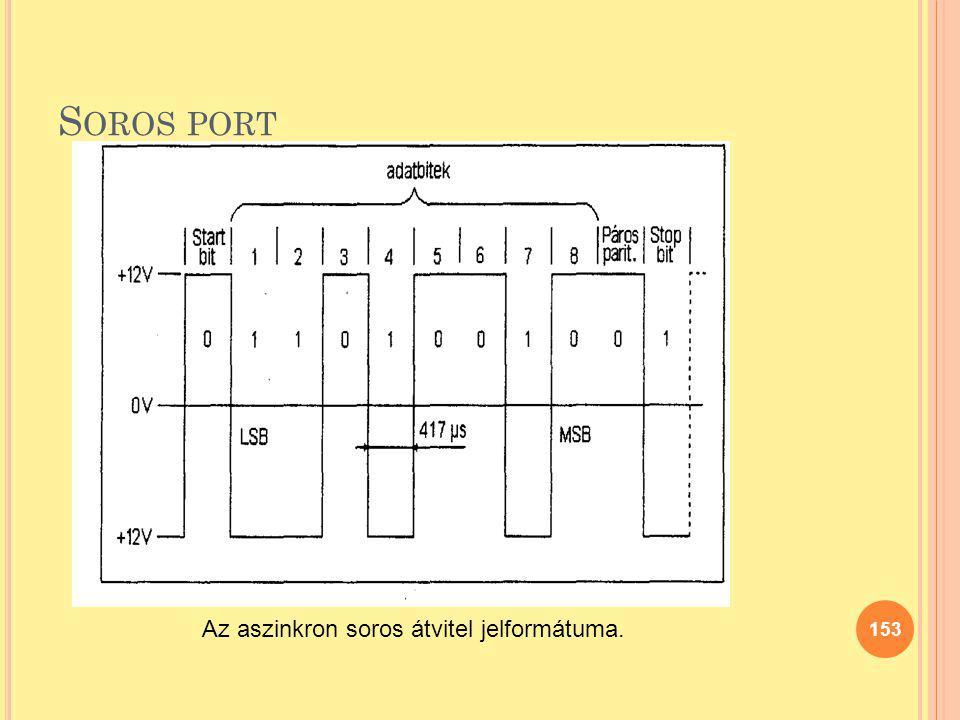 S OROS PORT 153 Az aszinkron soros átvitel jelformátuma.