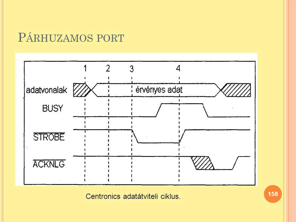 P ÁRHUZAMOS PORT 158 Centronics adatátviteli ciklus.