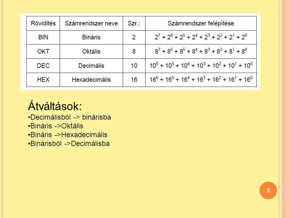 6 Aritmetikai műveletek a 2-es, 8-as, 10-es és 16 számrendszerekben Aritmetikai műveletek esetén két fontos fogalmat előzetesen rögzíteni kell.