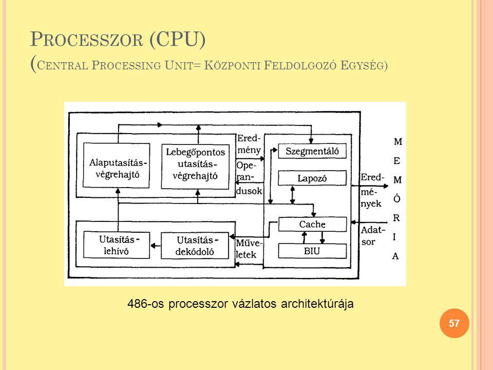 P ROCESSZOR (CPU) ( C ENTRAL P ROCESSING U NIT = K ÖZPONTI F ELDOLGOZÓ E GYSÉG ) 57 486-os processzor vázlatos architektúrája