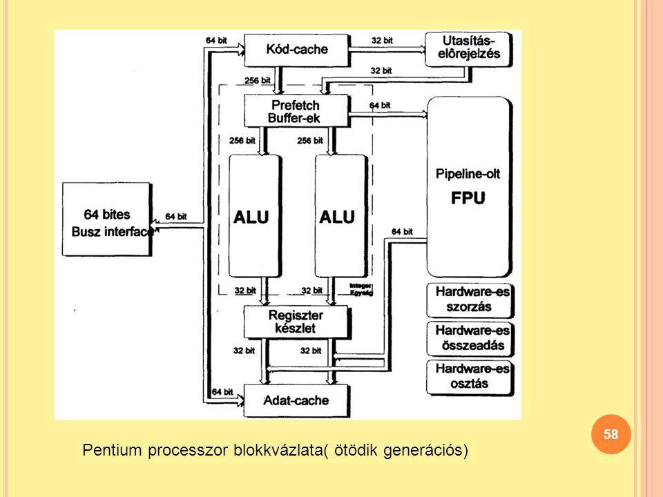 58 Pentium processzor blokkvázlata( ötödik generációs)