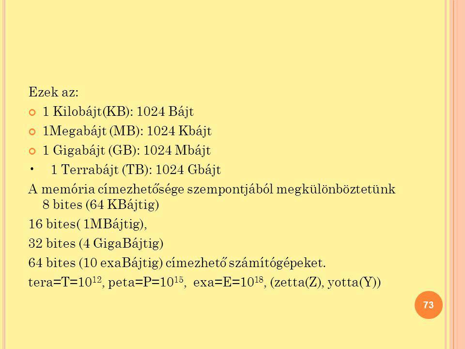 Ezek az: 1 Kilobájt(KB): 1024 Bájt 1Megabájt (MB): 1024 Kbájt 1 Gigabájt (GB): 1024 Mbájt 1 Terrabájt (TB): 1024 Gbájt A memória címezhetősége szempon