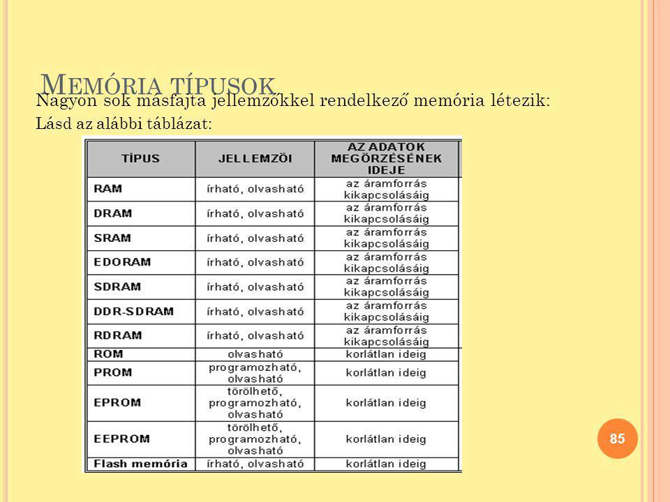 M EMÓRIA TÍPUSOK Nagyon sok másfajta jellemzőkkel rendelkező memória létezik: Lásd az alábbi táblázat: 85