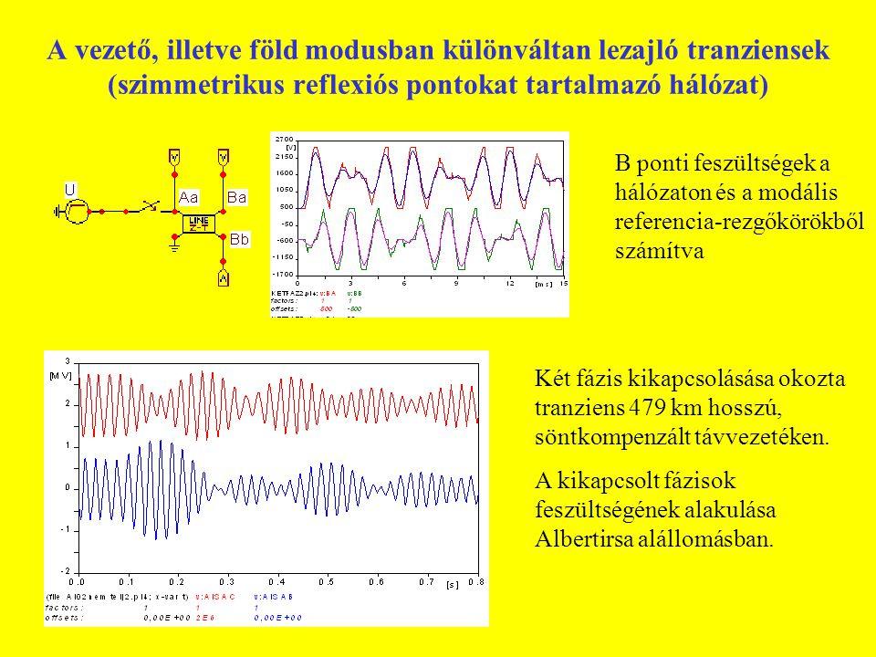 A vezető, illetve föld modusban különváltan lezajló tranziensek (szimmetrikus reflexiós pontokat tartalmazó hálózat) B ponti feszültségek a hálózaton és a modális referencia-rezgőkörökből számítva Két fázis kikapcsolásása okozta tranziens 479 km hosszú, söntkompenzált távvezetéken.