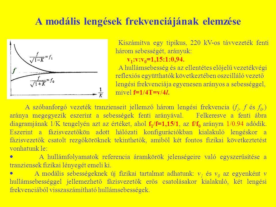 A modális lengések frekvenciájának elemzése Kiszámítva egy tipikus, 220 kV-os távvezeték fenti három sebességét, arányuk: v 1 :v:v 0 =1,15:1:0,94.