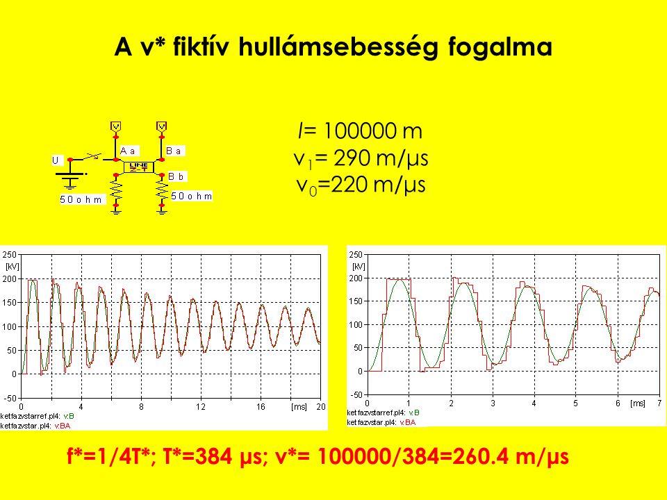 A v* fiktív hullámsebesség fogalma l= 100000 m v 1 = 290 m/μs v 0 =220 m/μs f*=1/4T*; T*=384 μs; v*= 100000/384=260.4 m/μs