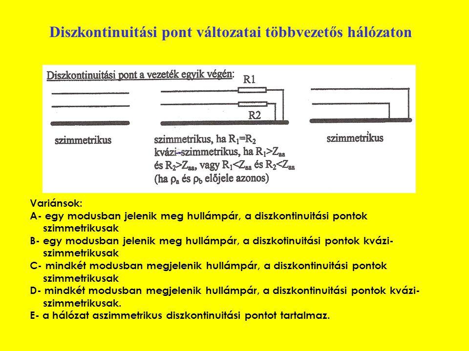 Aszimmetrikus diszkontinuitási pontok 1. ( E variáns)
