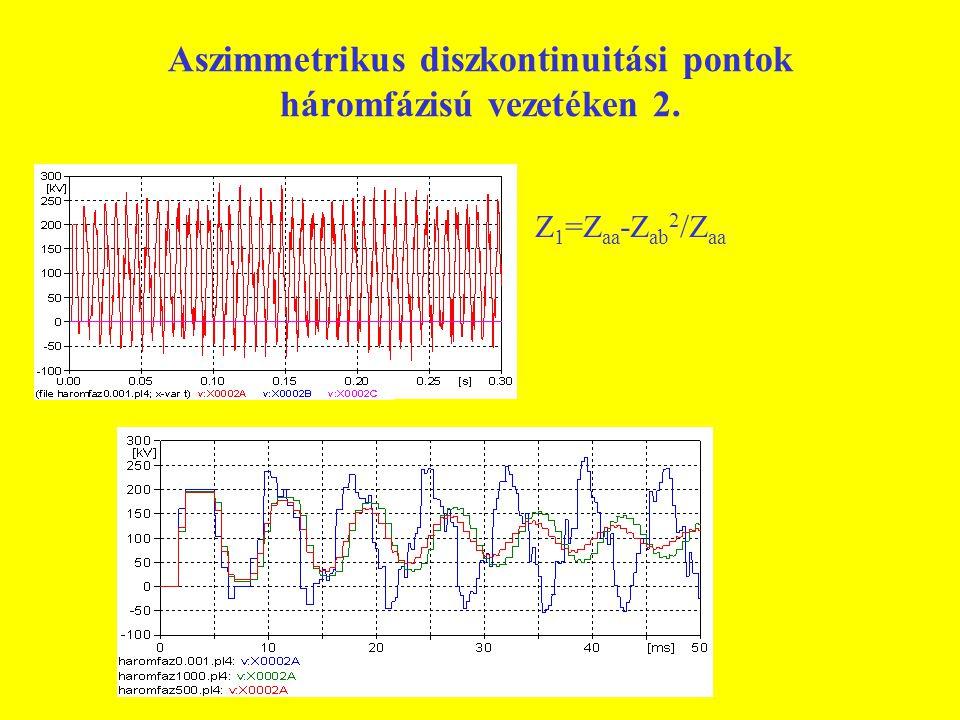 Aszimmetrikus diszkontinuitási pontok háromfázisú vezetéken 2. Z 1 =Z aa -Z ab 2 /Z aa