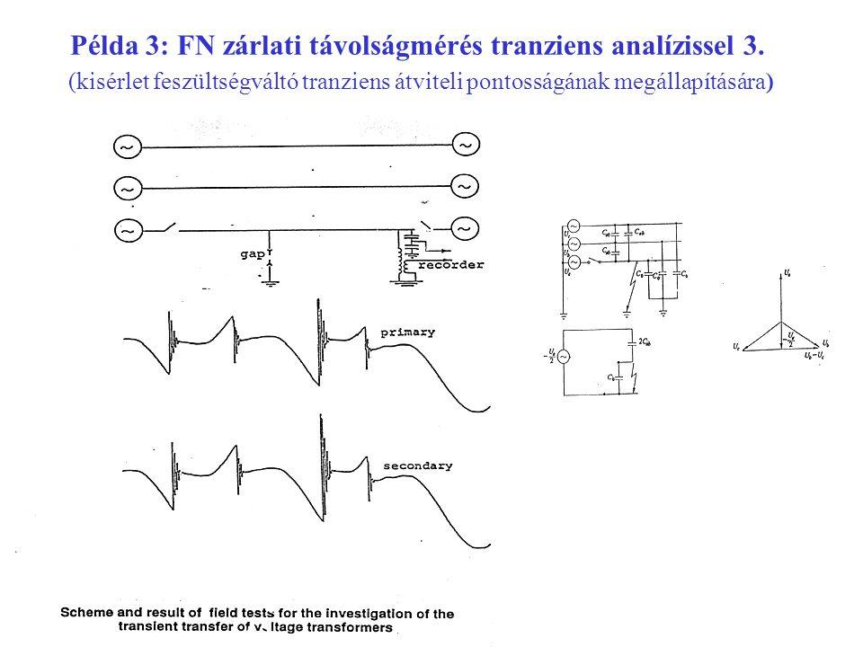 Példa 3: FN zárlati távolságmérés tranziens analízissel 3.