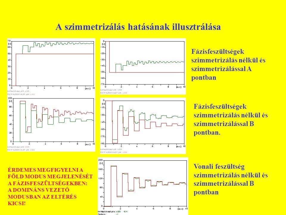 Példa a fiktív hullámsebesség alkalmazására alapozott távmérésre 3.