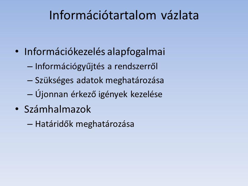 Információtartalom vázlata Információkezelés alapfogalmai – Információgyűjtés a rendszerről – Szükséges adatok meghatározása – Újonnan érkező igények kezelése Számhalmazok – Határidők meghatározása