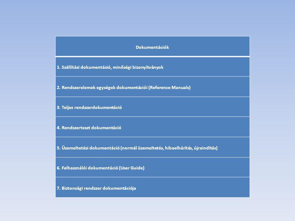 Dokumentációk 1. Szállítási dokumentáció, minőségi bizonyítványok 2. Rendszerelemek egységek dokumentációi (Reference Manuals) 3. Teljes rendszerdokum