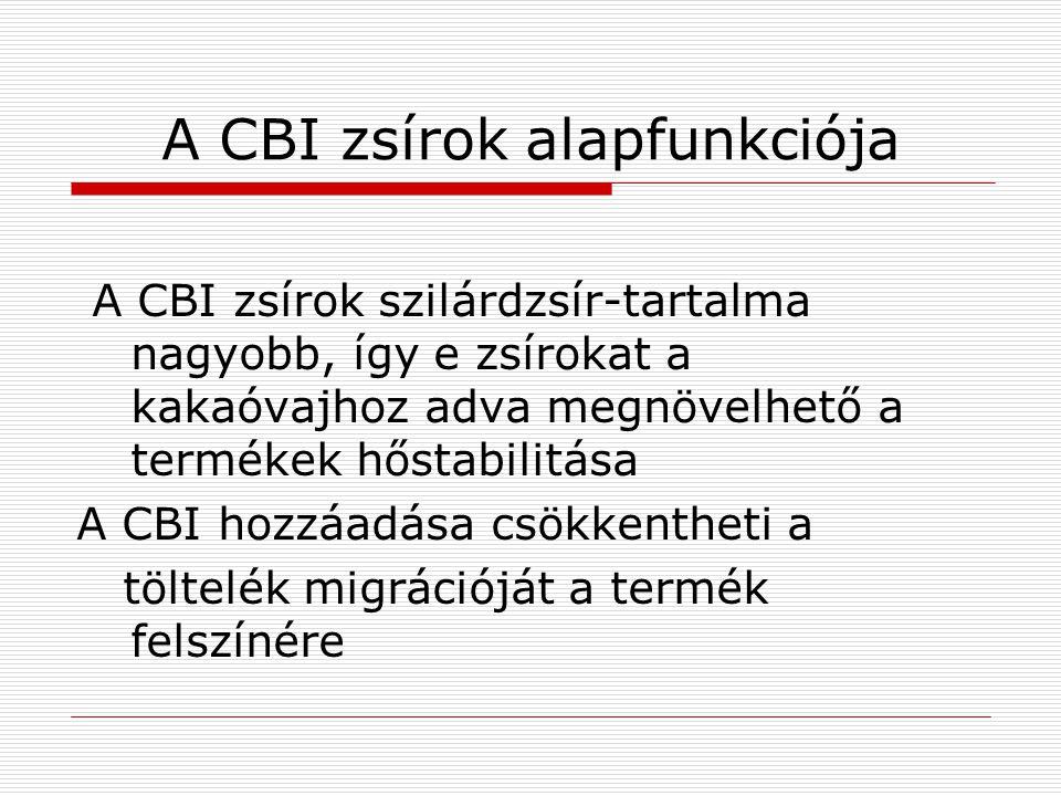 CBI zsírok felhasználása  A termék keménységét növelik  Előnyös ahol nagyobb százalékban szerepel tejzsír is, mivel az lágyítja a terméket  Némely kakaóvaj-fajta lágyabb, mint a többi.