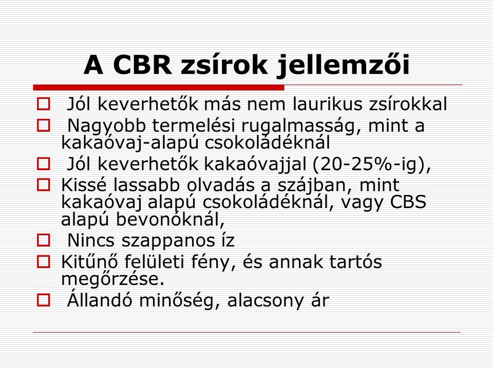 Kakaóvaj-CBR zsír keverékek  Kakaóvaj hozzáadása a CBR zsírt lágyabbá teszi,  Javítja az étkezési minőséget,  Megnöveli a megszilárdulási időt,  Csökkenti a felületi fényt és a termék minőség-megőrzési idejét is.