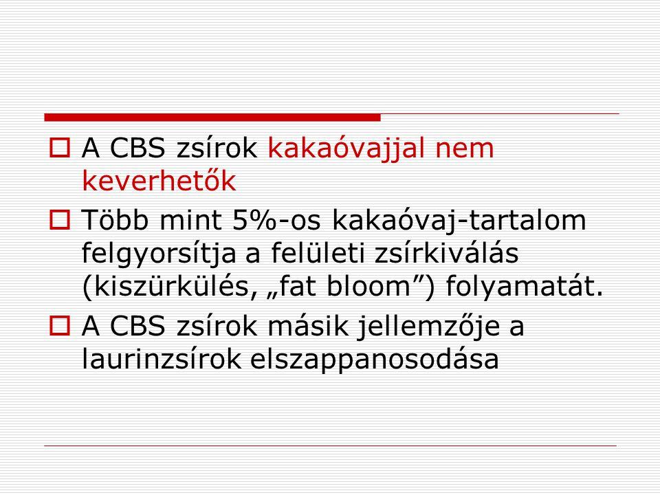 CBS zsírok előnyei  Olvadási tulajdonságaik hasonlóak a kakaóvajéhoz  A termékek kristályosodási ideje csökken  A CBS zsírok nem igényelnek előkristályosítást (temperálást)  A CBS zsírok többsége jó törési jellemzőkkel rendelkezik
