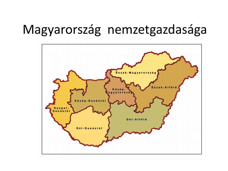 Magyarország nemzetgazdasága
