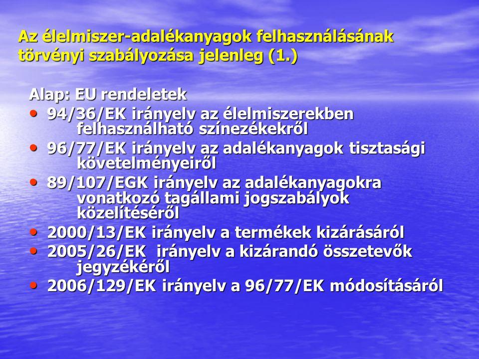 Az élelmiszer-adalékanyagok felhasználásának törvényi szabályozása jelenleg (1.) Alap: EU rendeletek 94/36/EK irányelv az élelmiszerekben felhasználható színezékekről 94/36/EK irányelv az élelmiszerekben felhasználható színezékekről 96/77/EK irányelv az adalékanyagok tisztasági követelményeiről 96/77/EK irányelv az adalékanyagok tisztasági követelményeiről 89/107/EGK irányelv az adalékanyagokra vonatkozó tagállami jogszabályok közelítéséről 89/107/EGK irányelv az adalékanyagokra vonatkozó tagállami jogszabályok közelítéséről 2000/13/EK irányelv a termékek kizárásáról 2000/13/EK irányelv a termékek kizárásáról 2005/26/EK irányelv a kizárandó összetevők jegyzékéről 2005/26/EK irányelv a kizárandó összetevők jegyzékéről 2006/129/EK irányelv a 96/77/EK módosításáról 2006/129/EK irányelv a 96/77/EK módosításáról