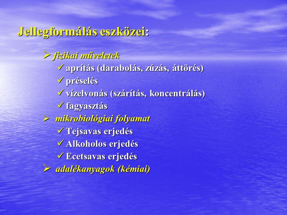 Jellegformálás eszközei:  fizikai műveletek aprítás (darabolás, zúzás, áttörés) aprítás (darabolás, zúzás, áttörés) préselés préselés vízelvonás (szárítás, koncentrálás) vízelvonás (szárítás, koncentrálás) fagyasztás fagyasztás  mikrobiológiai folyamat Tejsavas erjedés Tejsavas erjedés Alkoholos erjedés Alkoholos erjedés Ecetsavas erjedés Ecetsavas erjedés  adalékanyagok (kémiai)