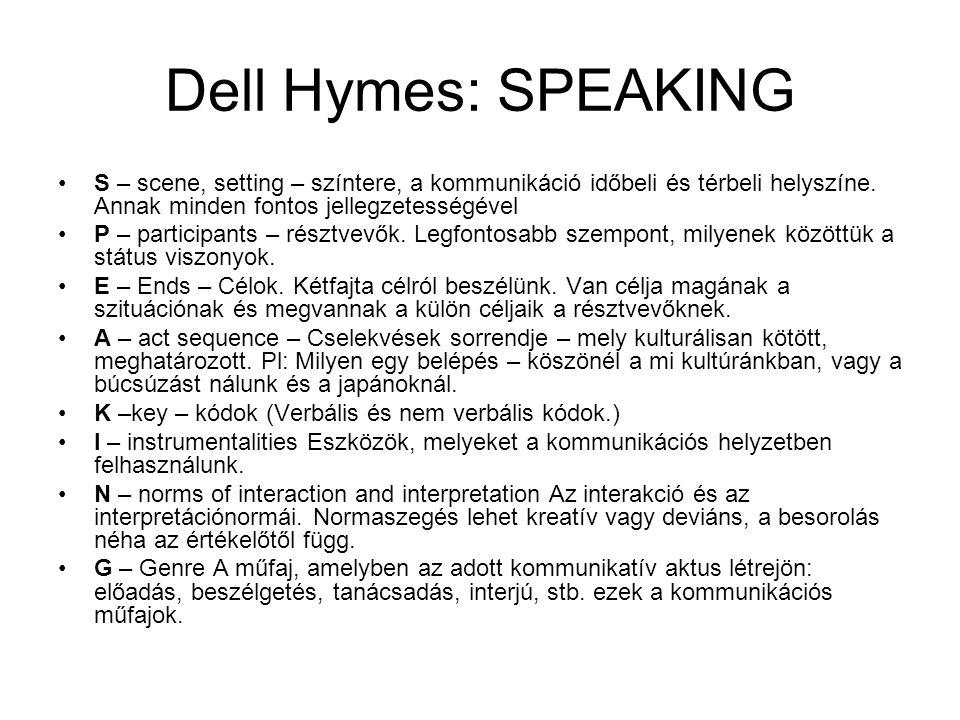 Dell Hymes: SPEAKING S – scene, setting – színtere, a kommunikáció időbeli és térbeli helyszíne. Annak minden fontos jellegzetességével P – participan