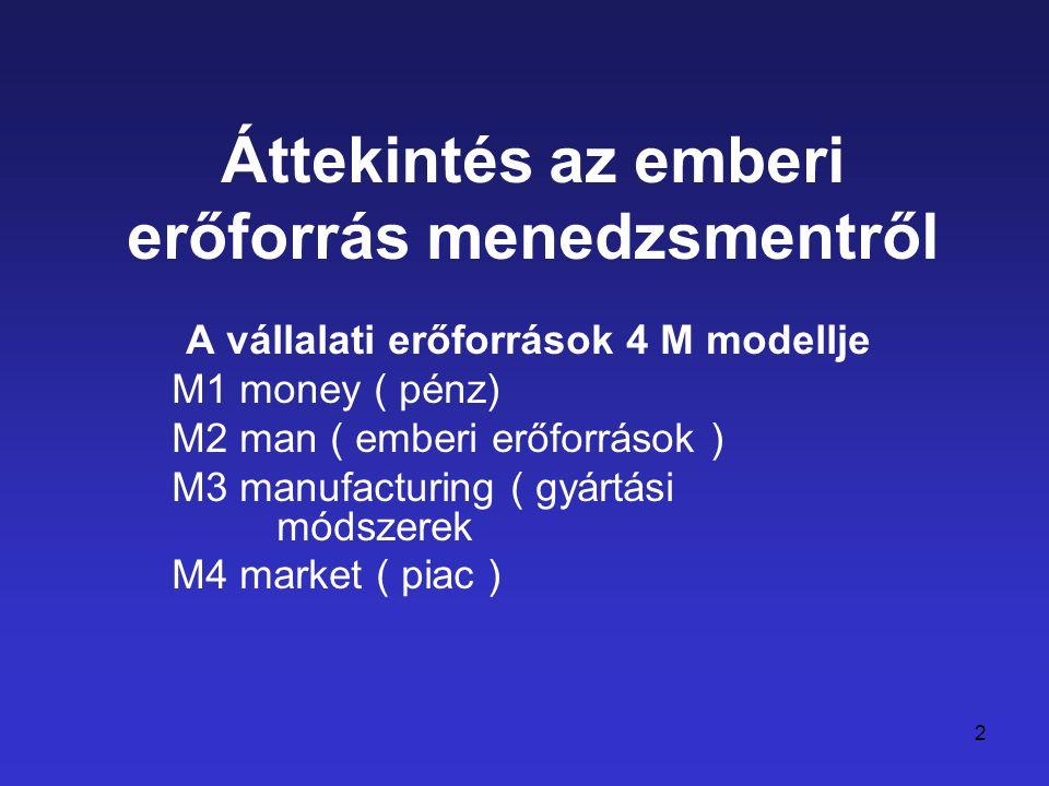 2 Áttekintés az emberi erőforrás menedzsmentről A vállalati erőforrások 4 M modellje M1 money ( pénz) M2 man ( emberi erőforrások ) M3 manufacturing (