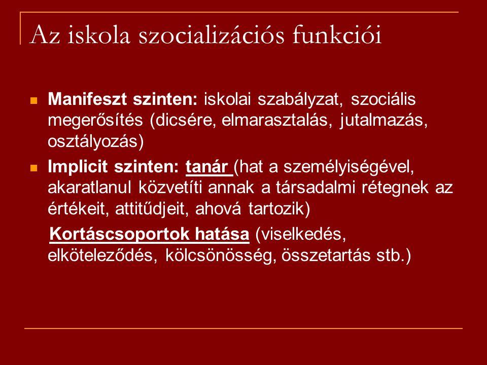 Az iskola szocializációs funkciói Manifeszt szinten: iskolai szabályzat, szociális megerősítés (dicsére, elmarasztalás, jutalmazás, osztályozás) Impli