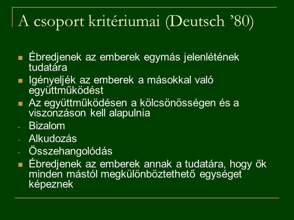 A csoport kritériumai (Deutsch '80) Ébredjenek az emberek egymás jelenlétének tudatára Igényeljék az emberek a másokkal való együttműködést Az együttm