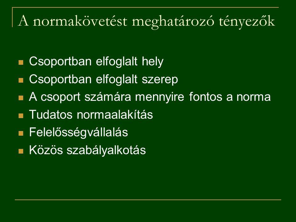 A normakövetést meghatározó tényezők Csoportban elfoglalt hely Csoportban elfoglalt szerep A csoport számára mennyire fontos a norma Tudatos normaalak