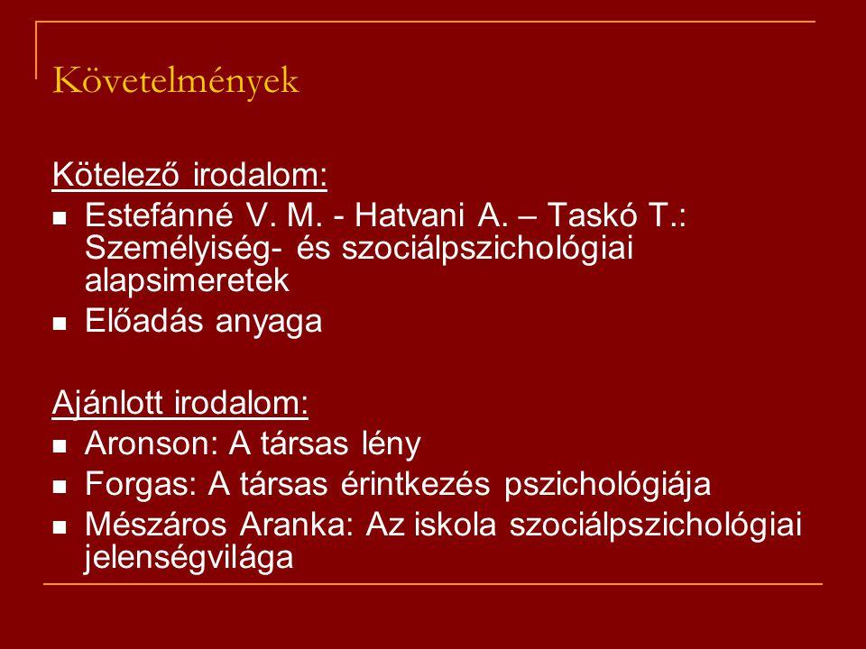 Követelmények Kötelező irodalom: Estefánné V. M. - Hatvani A. – Taskó T.: Személyiség- és szociálpszichológiai alapsimeretek Előadás anyaga Ajánlott i