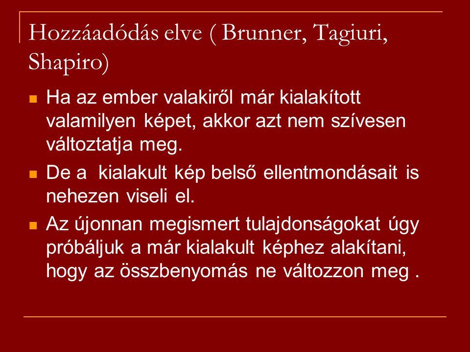 Hozzáadódás elve ( Brunner, Tagiuri, Shapiro) Ha az ember valakiről már kialakított valamilyen képet, akkor azt nem szívesen változtatja meg. De a kia