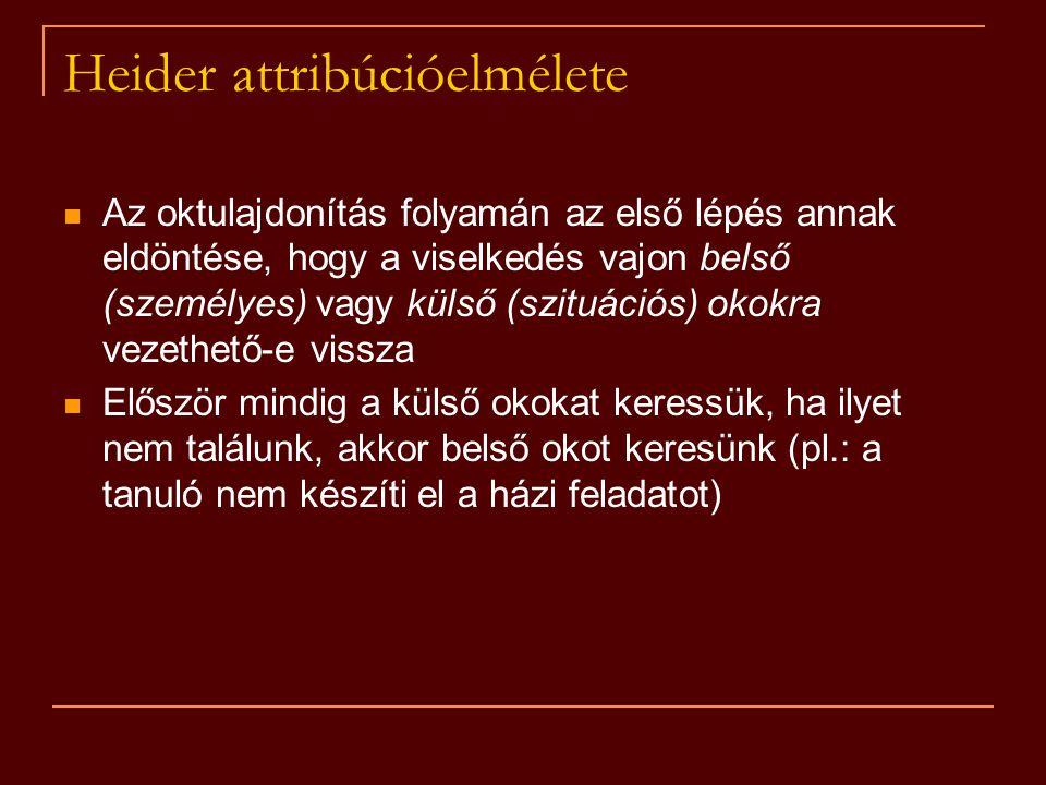 Heider attribúcióelmélete Az oktulajdonítás folyamán az első lépés annak eldöntése, hogy a viselkedés vajon belső (személyes) vagy külső (szituációs)