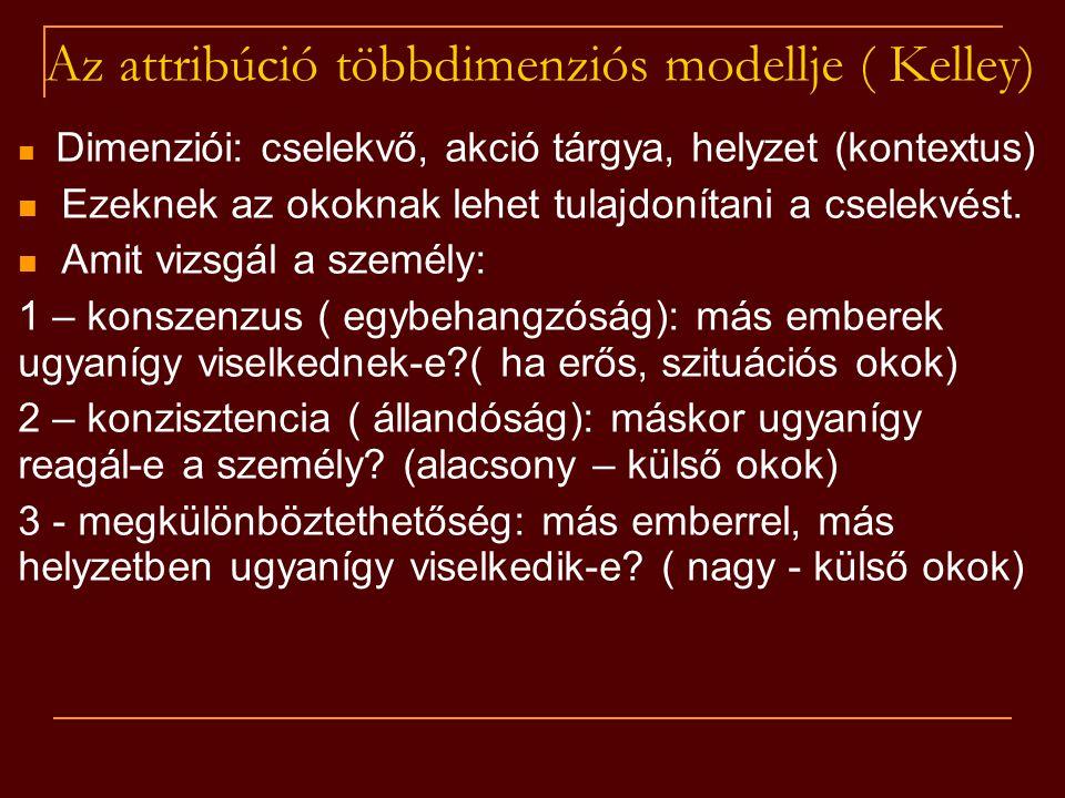 Az attribúció többdimenziós modellje ( Kelley) Dimenziói: cselekvő, akció tárgya, helyzet (kontextus) Ezeknek az okoknak lehet tulajdonítani a cselekv