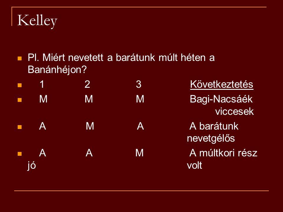 Kelley Pl. Miért nevetett a barátunk múlt héten a Banánhéjon? 1 2 3 Következtetés M M M Bagi-Nacsáék viccesek A M A A barátunk nevetgélős A A M A múlt
