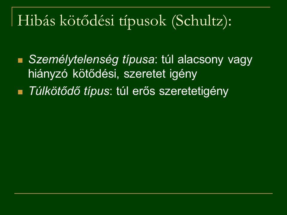 Hibás kötődési típusok (Schultz): Személytelenség típusa: túl alacsony vagy hiányzó kötődési, szeretet igény Túlkötődő típus: túl erős szeretetigény