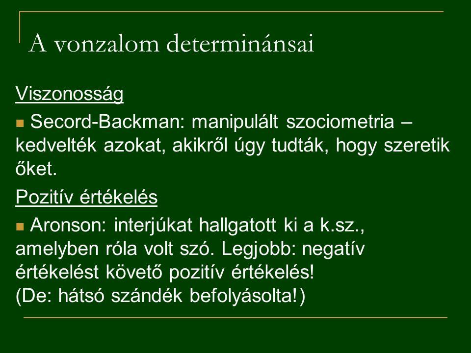 A vonzalom determinánsai Viszonosság Secord-Backman: manipulált szociometria – kedvelték azokat, akikről úgy tudták, hogy szeretik őket. Pozitív érték