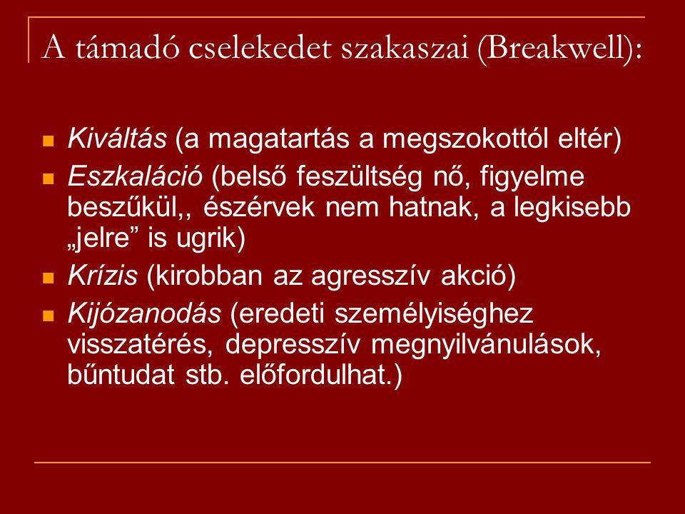 A támadó cselekedet szakaszai (Breakwell): Kiváltás (a magatartás a megszokottól eltér) Eszkaláció (belső feszültség nő, figyelme beszűkül,, észérvek