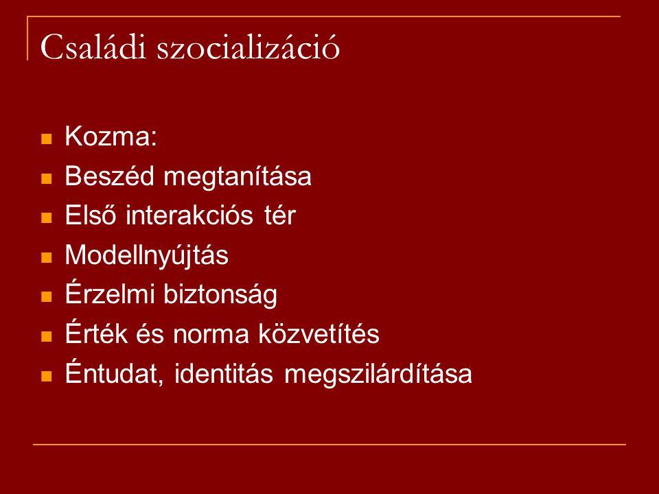 Családi szocializáció Kozma: Beszéd megtanítása Első interakciós tér Modellnyújtás Érzelmi biztonság Érték és norma közvetítés Éntudat, identitás megs