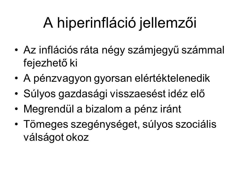 A hiperinfláció jellemzői Az inflációs ráta négy számjegyű számmal fejezhető ki A pénzvagyon gyorsan elértéktelenedik Súlyos gazdasági visszaesést idé