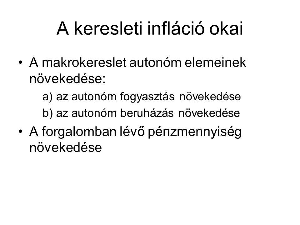 A keresleti infláció okai A makrokereslet autonóm elemeinek növekedése: a) az autonóm fogyasztás növekedése b) az autonóm beruházás növekedése A forga