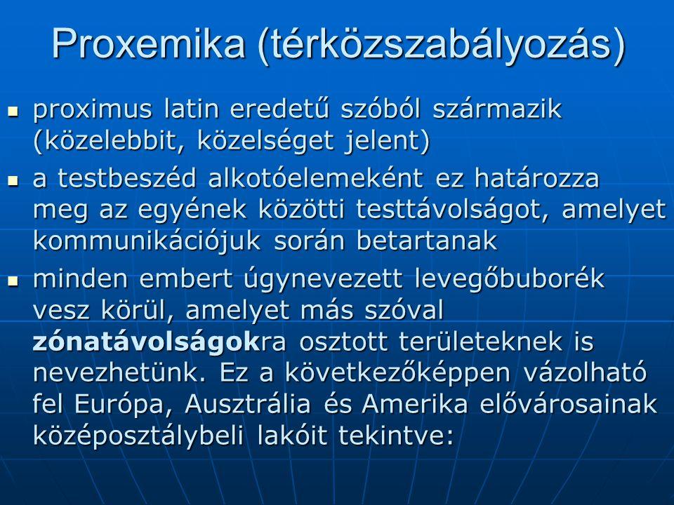 Proxemika (térközszabályozás) proximus latin eredetű szóból származik (közelebbit, közelséget jelent) proximus latin eredetű szóból származik (közeleb