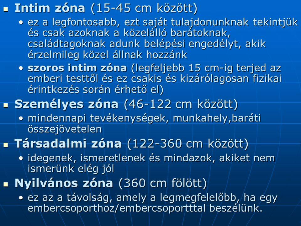 Intim zóna (15-45 cm között) Intim zóna (15-45 cm között) ez a legfontosabb, ezt saját tulajdonunknak tekintjük és csak azoknak a közelálló barátoknak