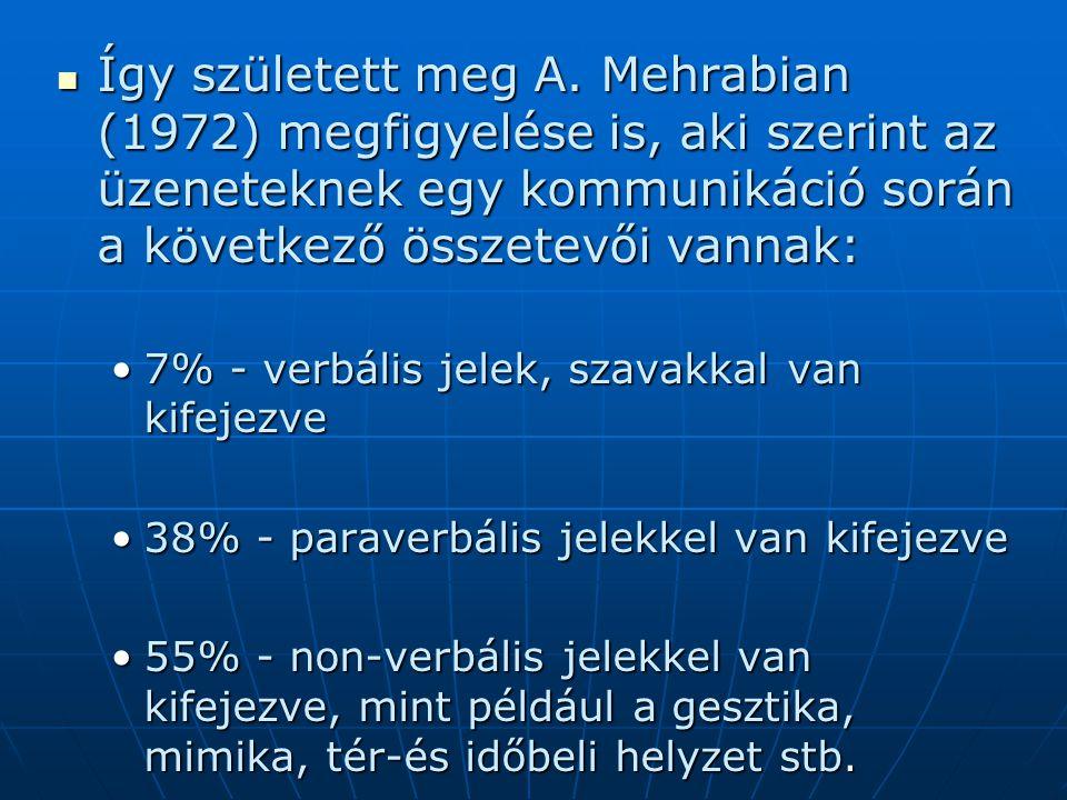 Így született meg A. Mehrabian (1972) megfigyelése is, aki szerint az üzeneteknek egy kommunikáció során a következő összetevői vannak: Így született