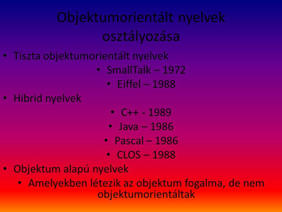 Objektumorientált nyelvek osztályozása Tiszta objektumorientált nyelvek SmallTalk – 1972 Eiffel – 1988 Hibrid nyelvek C++ - 1989 Java – 1986 Pascal – 1986 CLOS – 1988 Objektum alapú nyelvek Amelyekben létezik az objektum fogalma, de nem objektumorientáltak