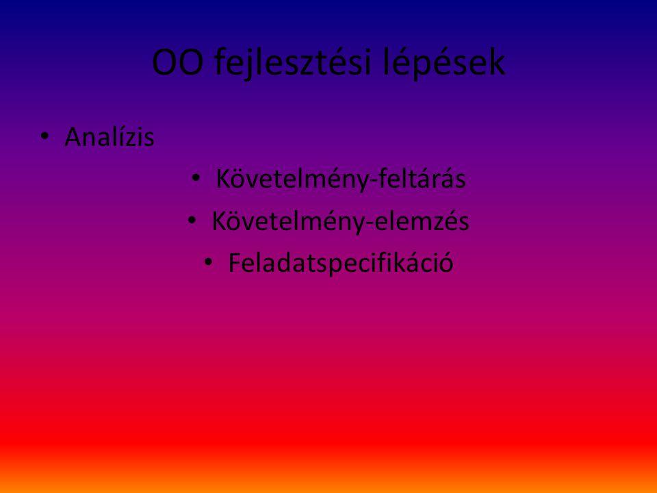 OO fejlesztési lépések Analízis Követelmény-feltárás Követelmény-elemzés Feladatspecifikáció