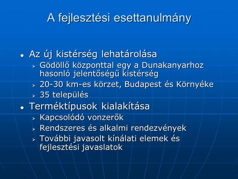A fejlesztési esettanulmány Az új kistérség lehatárolása Az új kistérség lehatárolása  Gödöllő központtal egy a Dunakanyarhoz hasonló jelentőségű kistérség  20-30 km-es körzet, Budapest és Környéke  35 település Terméktípusok kialakítása Terméktípusok kialakítása  Kapcsolódó vonzerők  Rendszeres és alkalmi rendezvények  További javasolt kínálati elemek és fejlesztési javaslatok