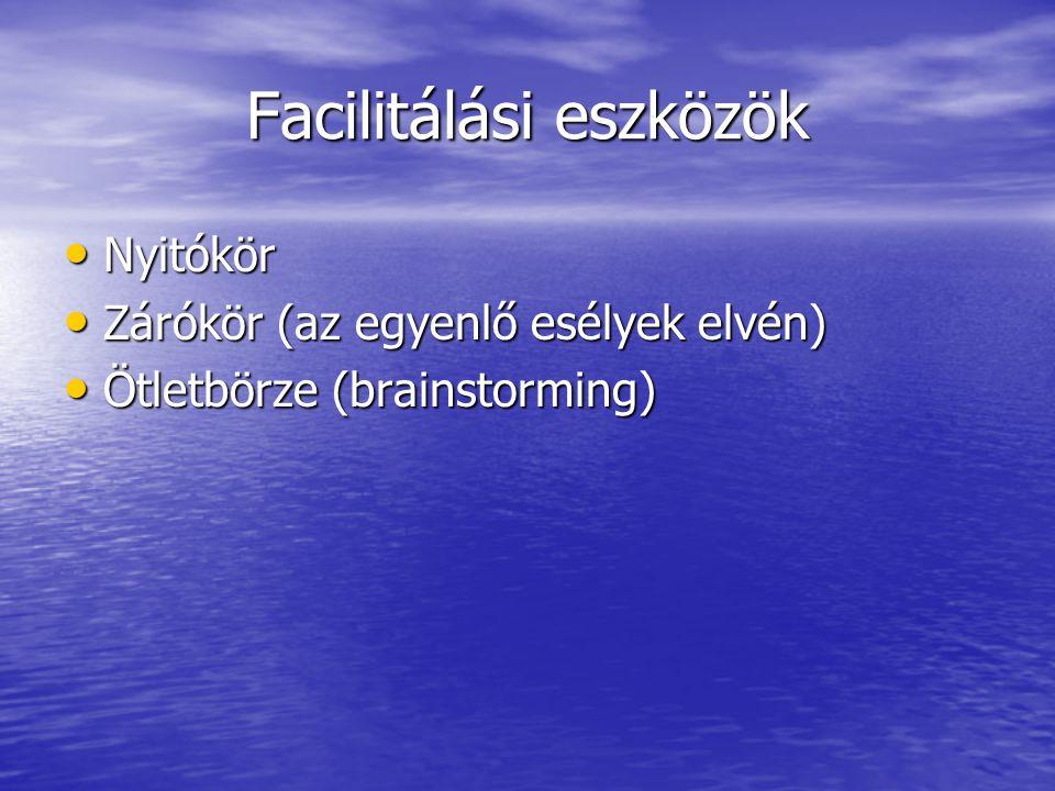 Facilitálási eszközök Nyitókör Nyitókör Zárókör (az egyenlő esélyek elvén) Zárókör (az egyenlő esélyek elvén) Ötletbörze (brainstorming) Ötletbörze (b