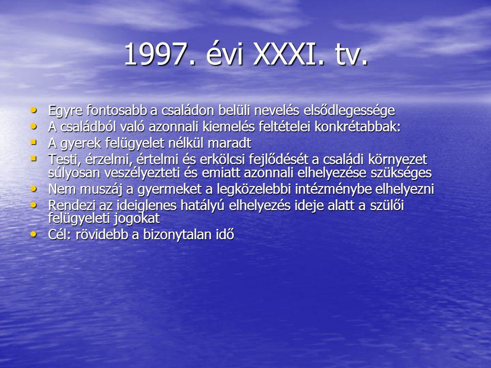 1997. évi XXXI. tv. Egyre fontosabb a családon belüli nevelés elsődlegessége Egyre fontosabb a családon belüli nevelés elsődlegessége A családból való