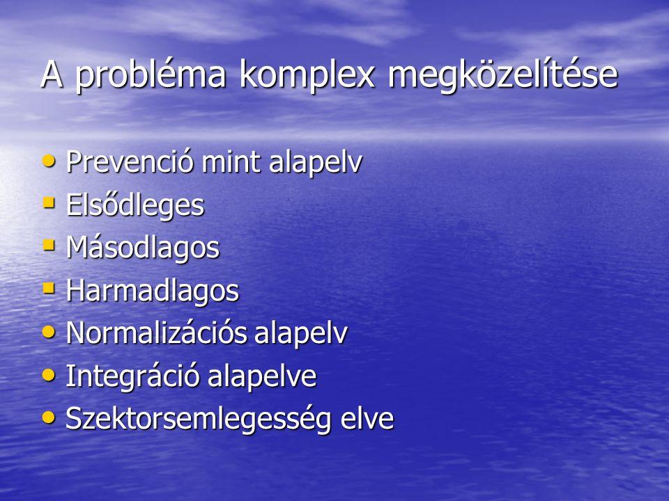 A probléma komplex megközelítése Prevenció mint alapelv Prevenció mint alapelv  Elsődleges  Másodlagos  Harmadlagos Normalizációs alapelv Normalizá