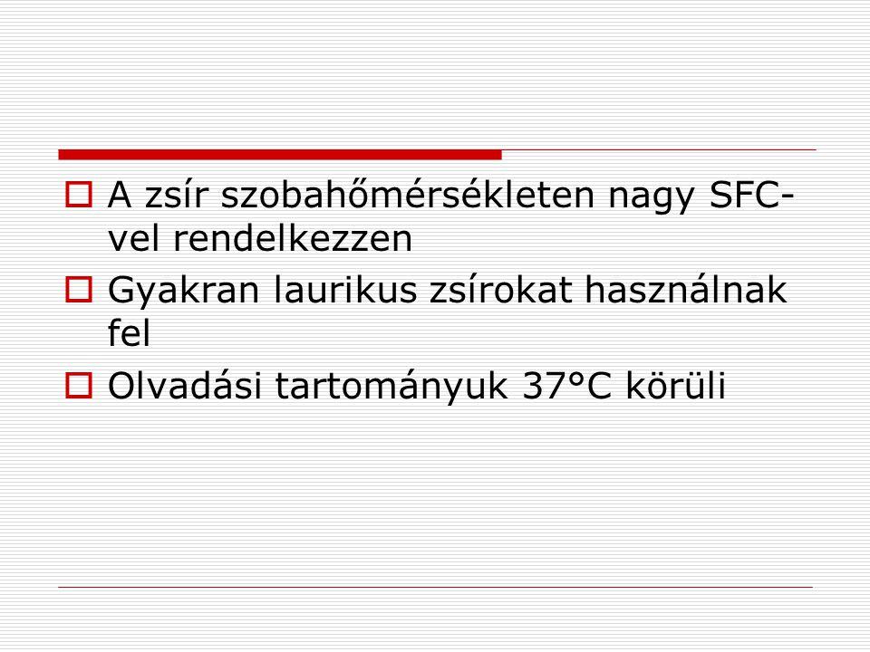  A zsír szobahőmérsékleten nagy SFC- vel rendelkezzen  Gyakran laurikus zsírokat használnak fel  Olvadási tartományuk 37°C körüli